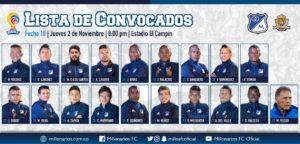 18 convocados por Miguel Ángel Russo para el juego de hoy