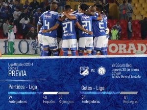 Cúcuta vs Millos - Fecha 2 Liga BetPlay